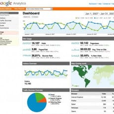 Analyzing-your-Business-Website-624x581
